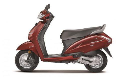 Honda Activa 4G Sales India